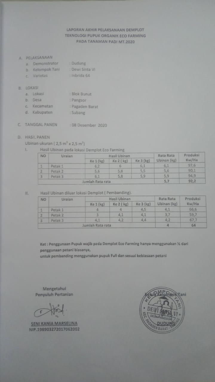 Laporan Akhir Pelaksanaan Demplot Eco Farming 2